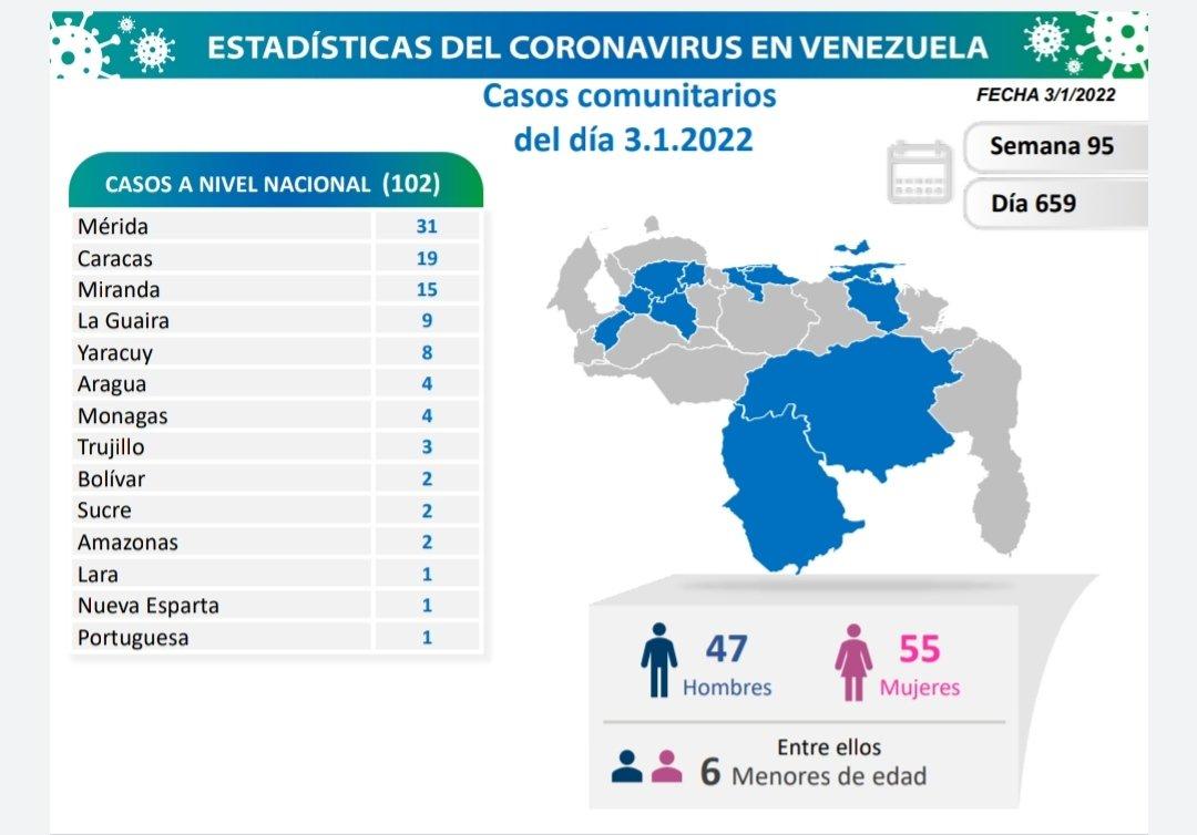 El país registra 1.458 nuevos contagios de Covid-19